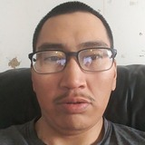 Ulayok from Rankin Inlet | Man | 30 years old | Leo