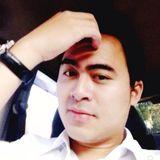 Christopher from Cirebon | Man | 32 years old | Sagittarius