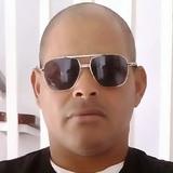 Gullermodomipy from Guimar | Man | 48 years old | Virgo