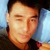 Taelou from Denpasar | Man | 36 years old | Gemini