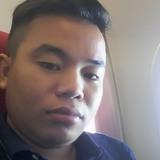 Arrowjeff from Kuching | Man | 25 years old | Aquarius