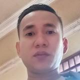 Marpefrqn from Padang | Man | 30 years old | Aquarius