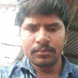 Reddy from Tirumala | Man | 31 years old | Capricorn