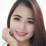 Wulandari from Jakarta Pusat | Woman | 25 years old | Cancer