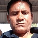 Gopalkushwahsin from Gwalior | Man | 29 years old | Leo