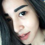 Annisasysyfa from Jakarta   Woman   24 years old   Gemini