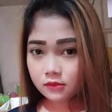 Mpuege from Karawang | Woman | 24 years old | Capricorn