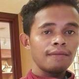 Ericcshen from Mataram | Man | 27 years old | Aquarius
