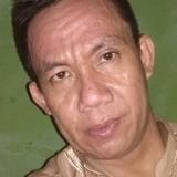 Ilham from Bekasi | Man | 56 years old | Aries