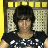 Coolestbabe from International City | Woman | 35 years old | Libra