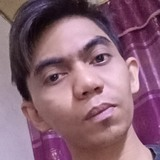 Andi from Medan   Man   31 years old   Pisces