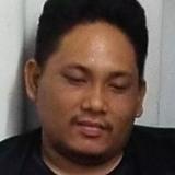 Ilyas from Pangkajene | Man | 33 years old | Cancer