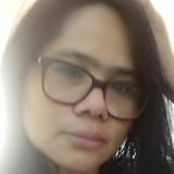 Gab from Riyadh | Woman | 32 years old | Pisces