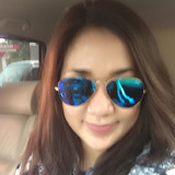 Rika from Jakarta   Woman   40 years old   Leo