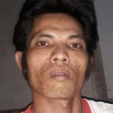 Munawr3 from Tegal | Man | 30 years old | Sagittarius