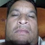 Maheshkumar from Washim   Man   38 years old   Virgo