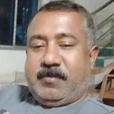 Rohit from Kolkata   Man   45 years old   Scorpio