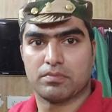 Jeetu from Chandigarh   Man   36 years old   Aries