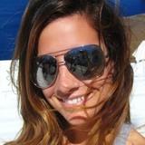 Nicole from Miami | Woman | 27 years old | Taurus