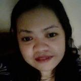 Erin from Samarinda | Woman | 39 years old | Leo