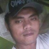 Aldi from Salatiga   Man   27 years old   Aries