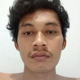 Sandi from Balaipungut   Man   26 years old   Capricorn