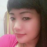 Henny from Medan | Woman | 34 years old | Gemini