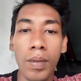 Arivinmuhama05 from Nganjuk | Man | 29 years old | Capricorn