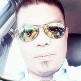 Badboy from Donggongon | Man | 32 years old | Scorpio