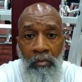 Himgonedra07 from North Las Vegas   Man   68 years old   Leo