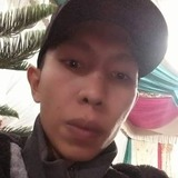 Yandibronces from Balaipungut | Man | 31 years old | Leo