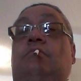 Love from Winnipeg | Man | 53 years old | Virgo