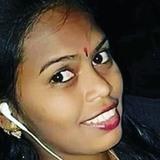 Shraddha from Mumbai | Woman | 24 years old | Leo
