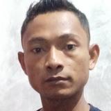 Jayjaenudin76L from Purwakarta | Man | 29 years old | Aquarius