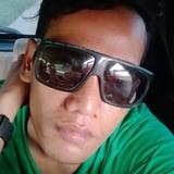 Nasrul from Surabaya   Man   31 years old   Aries