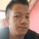 Dikpuia20Tlng from Lunglei | Man | 27 years old | Pisces