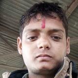 Nitesh from Gorakhpur | Man | 22 years old | Pisces