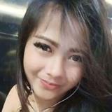 Memek from Jakarta Pusat | Woman | 26 years old | Aries