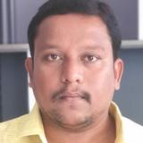 Ashu from Hyderabad | Man | 30 years old | Taurus