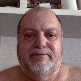 Nounoursmuraix from Ahun   Man   35 years old   Scorpio