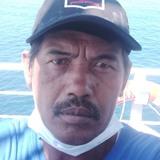 Mujiantoaeol from Surabaya | Man | 47 years old | Leo
