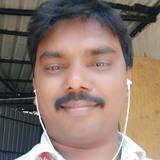 Venkat from Eluru   Man   34 years old   Leo