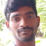 Sivs from Avanigadda | Man | 22 years old | Gemini