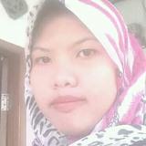Nengsvt from Sukabumi   Woman   24 years old   Gemini