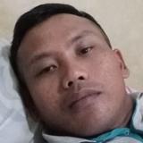 Gigo from Blora | Man | 33 years old | Sagittarius