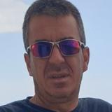 Pimaneta from Watford   Man   46 years old   Sagittarius