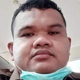 17Abdulwod from Palu | Man | 33 years old | Capricorn