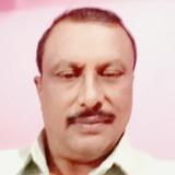 Ukkirapandiai9 from Ashok Nagar | Man | 55 years old | Aries
