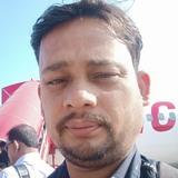 Myself from Bengaluru | Man | 27 years old | Virgo