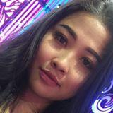 Ichaf from Denpasar | Woman | 34 years old | Sagittarius